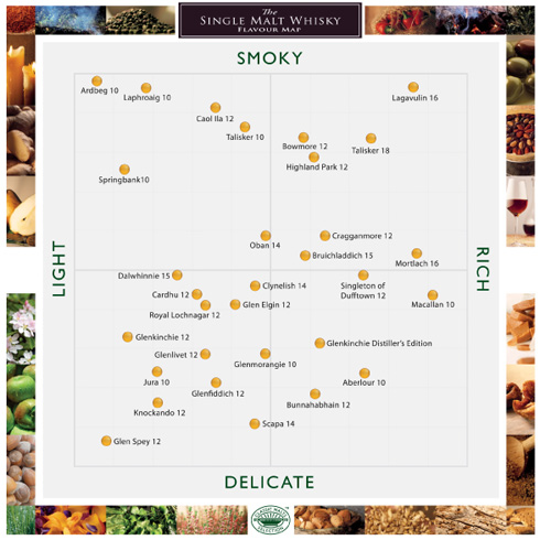 Flavour Map