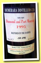 Diamond and Port Mourant 19 yo 1995/2014 (62.1%, Velier, Demerara, 564 bottles)
