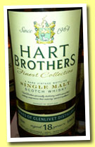 Braes of Glenlivet 18 yo 1994/2013 (55.4%, Hart Brothers, Finest Collection)