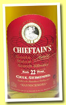 Mannochmore 21yo 1979 (56.1%, Chieftain's Choice, +/-2001)